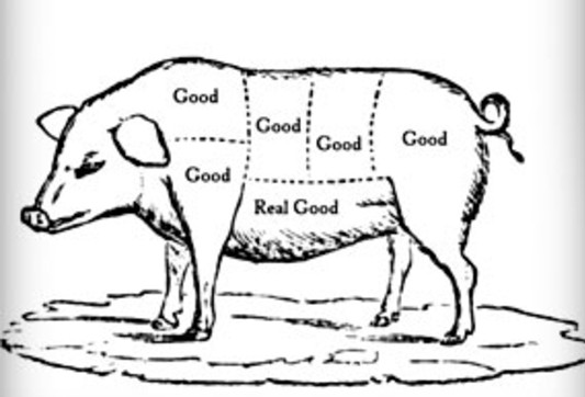 Butchering schedule for a pig